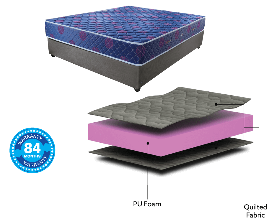 Quality Foam Mattress   Relaxwell